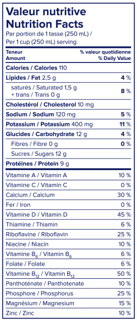 Nutritional Info - Lactantia® PūrFiltre 1% Milk