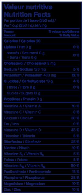 Nutritional Info - Lactantia® PūrFiltre Skim Milk