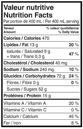 Nutritional Info - Lactantia® Chocolate Milkshake